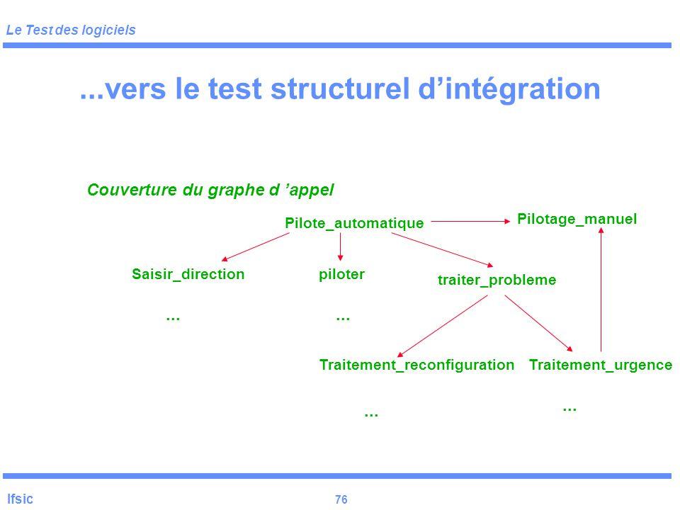 Le Test des logiciels Ifsic 75 Nombre cyclomatique Npath Nombre de chemins pour couvrir la structure de contrôle Nombre total des chemins de contrôle