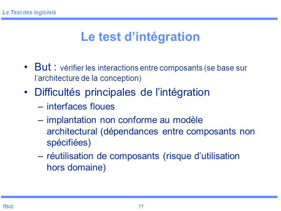 Le Test des logiciels Ifsic 76 Couverture du graphe d 'appel Pilote_automatique Saisir_directionpiloter traiter_probleme Pilotage_manuel Traitement_ur