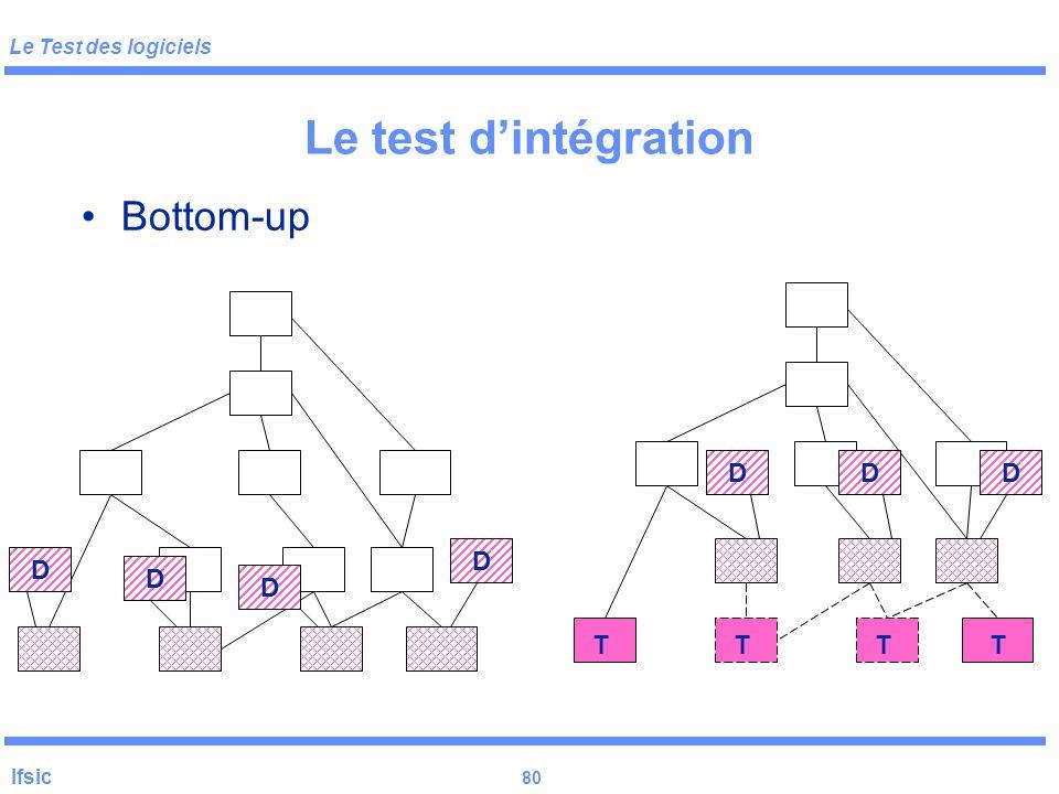 Le Test des logiciels Ifsic 79 Le test d'intégration 3 stratégies: bottom-up, Top-down, Big-Bang. D S T Driver Stub Composant testé Composant sous tes