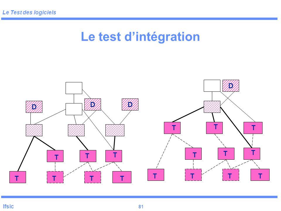 Le Test des logiciels Ifsic 80 Le test d'intégration Bottom-up D D D D TTTT DDD