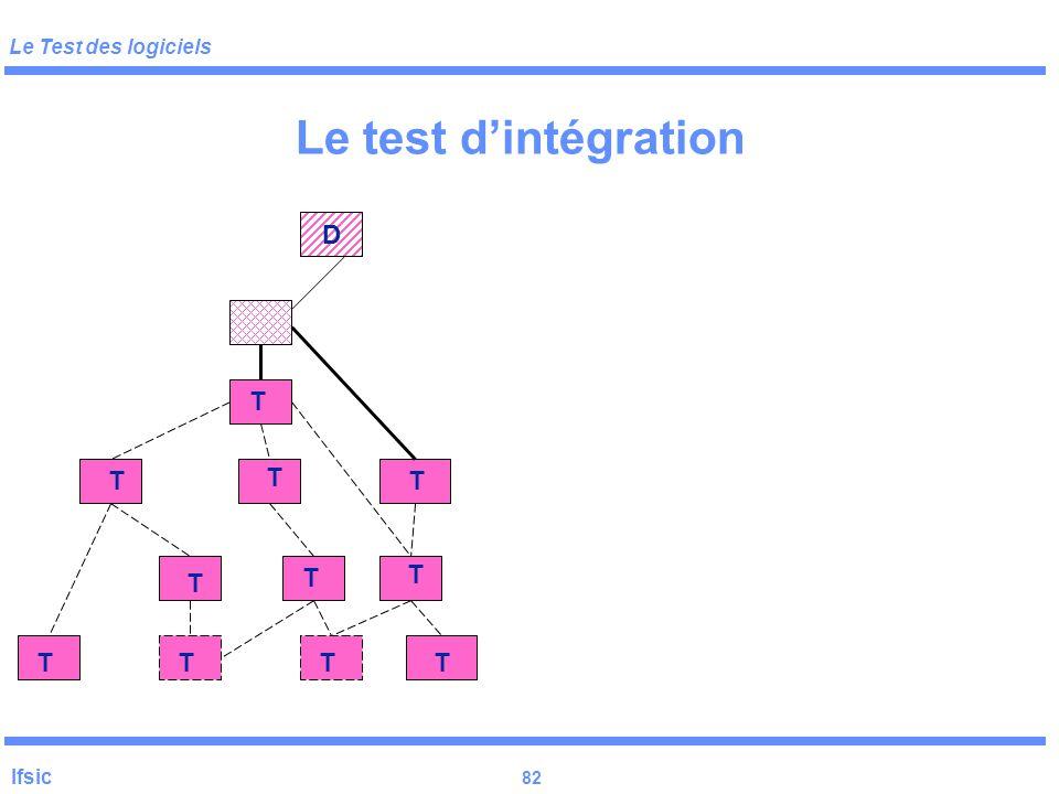 Le Test des logiciels Ifsic 81 Le test d'intégration TTTT D T T DD T TTTT T T D T T T T