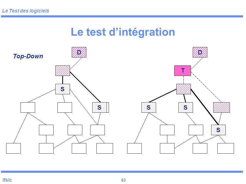 Le Test des logiciels Ifsic 82 Le test d'intégration TTTT T T D T T T T T
