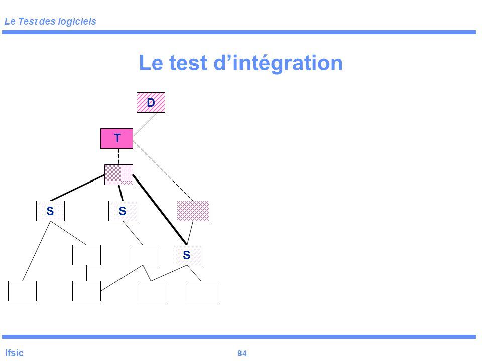 Le Test des logiciels Ifsic 83 Le test d'intégration S D S D S S T Top-Down S