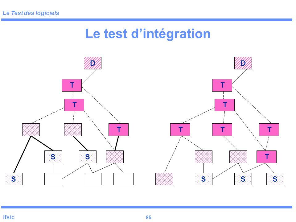 Le Test des logiciels Ifsic 84 Le test d'intégration S D S S T