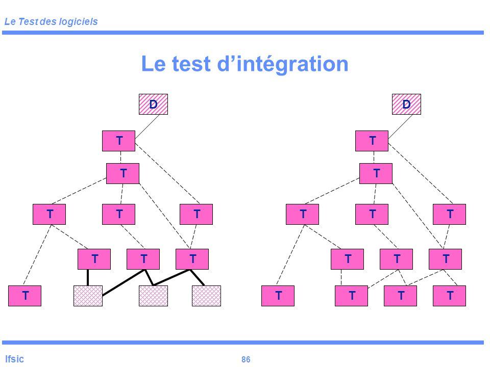 Le Test des logiciels Ifsic 85 Le test d'intégration S D S S T T T S D SS T T TTT T