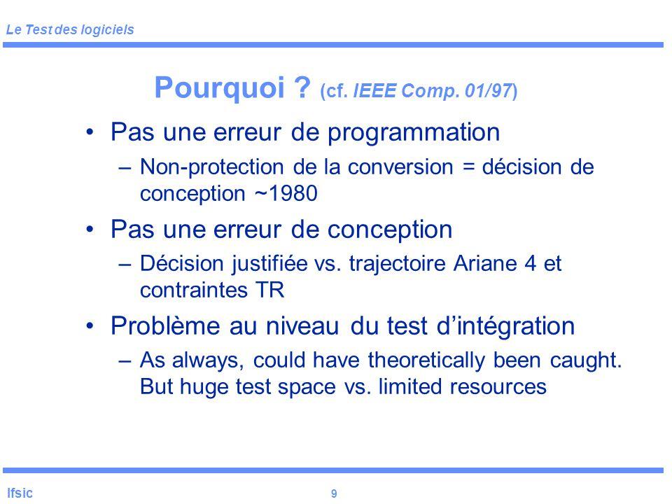 Le Test des logiciels Ifsic 8 Ariane 501 : Vol de qualification Kourou, ELA3 -- 4 Juin 1996,12:34 UT H0 + 39s: auto-destruction (coût: 500M€)