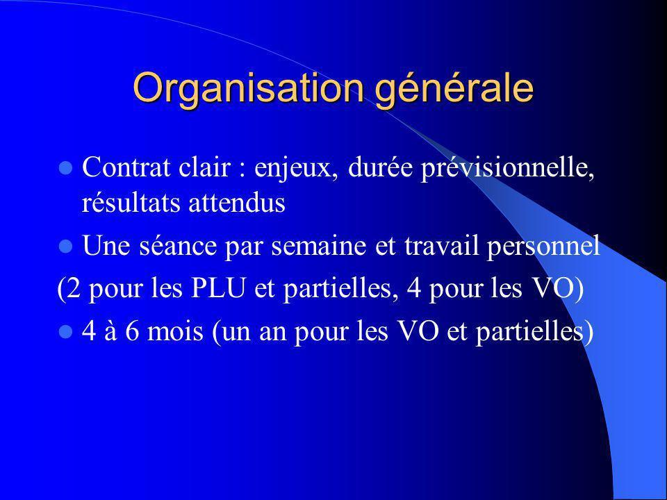 Organisation générale Contrat clair : enjeux, durée prévisionnelle, résultats attendus Une séance par semaine et travail personnel (2 pour les PLU et partielles, 4 pour les VO) 4 à 6 mois (un an pour les VO et partielles)