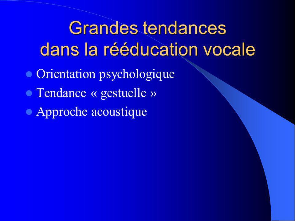 Grandes tendances dans la rééducation vocale Orientation psychologique Tendance « gestuelle » Approche acoustique