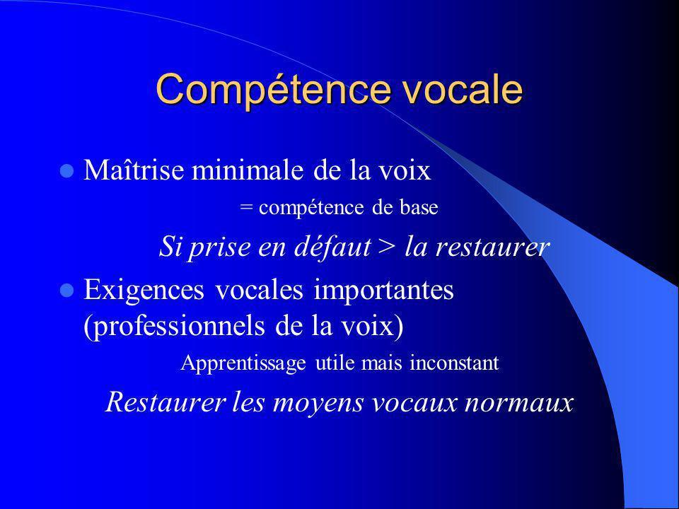 Compétence vocale Maîtrise minimale de la voix = compétence de base Si prise en défaut > la restaurer Exigences vocales importantes (professionnels de la voix) Apprentissage utile mais inconstant Restaurer les moyens vocaux normaux