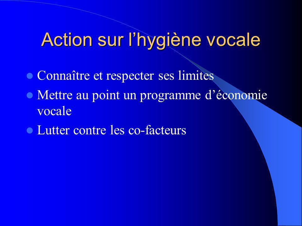 Action sur l'hygiène vocale Connaître et respecter ses limites Mettre au point un programme d'économie vocale Lutter contre les co-facteurs