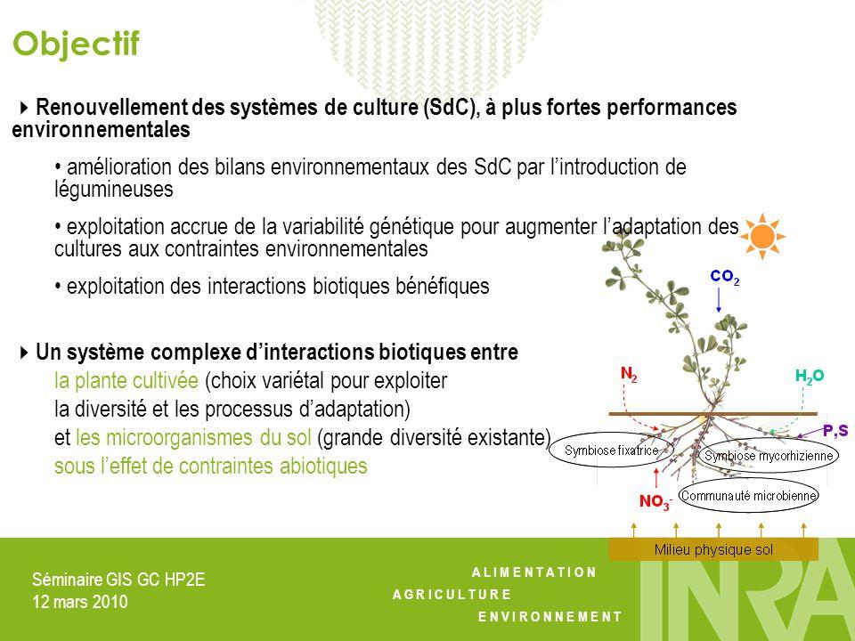 A L I M E N T A T I O N A G R I C U L T U R E E N V I R O N N E M E N T Séminaire GIS GC HP2E 12 mars 2010 Contenu  Différents axes de recherche étudier la réponse des plantes (phénotypique, moléculaire) aux variations environnementales et aux microorganismes symbiotiques (approches –omics, utilisation de mutants) évaluer le coût/bénéfice des interactions Plantes x µOrganismes analyser la variabilité de l'interaction « génotype de la plante cultivée » X « environnement biotique » X « environnement abiotique » rechercher les déterminants moléculaires de l'interaction  Utilisant : les ressources génétiques disponibles ou à créer (Mt, pois, microorganismes) la caractérisation physico-chimique des sols (DIQA AgroSup Dijon), les dispositifs de modulation et de caractérisation des flux de C, N et S sol/plante/atmosphère (chambre de marquage phytotronique isotopique, PPHD) dans l'objectif d'une efficience accrue de l'entrée d'éléments dans la plante (N atmosphérique ou combiné, H 2 O, P, S par la proposition d'idéotypes adaptés
