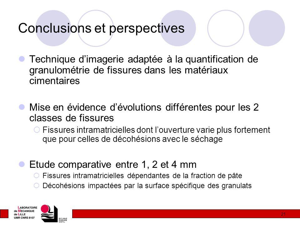 21 Conclusions et perspectives Technique d'imagerie adaptée à la quantification de granulométrie de fissures dans les matériaux cimentaires Mise en év