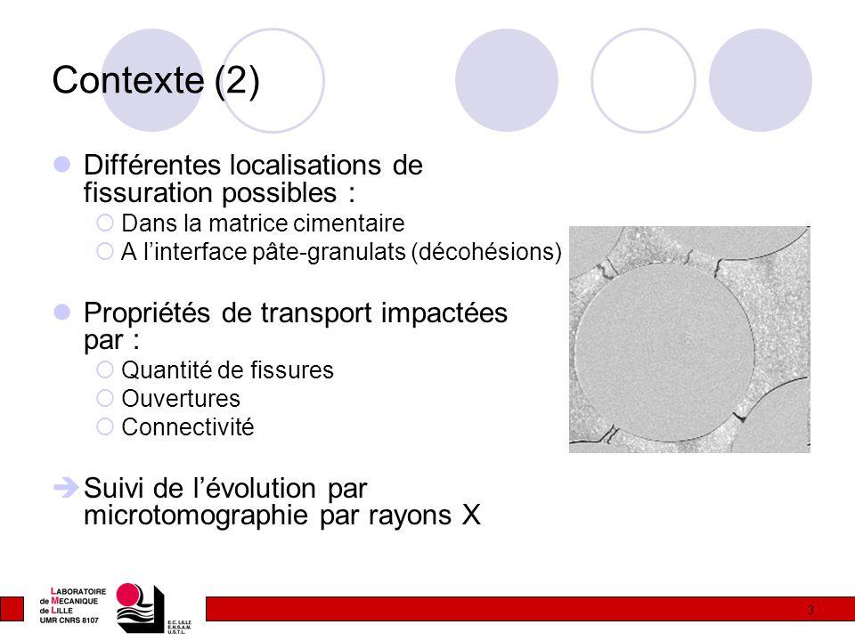3 Contexte (2) Différentes localisations de fissuration possibles :  Dans la matrice cimentaire  A l'interface pâte-granulats (décohésions) Propriétés de transport impactées par :  Quantité de fissures  Ouvertures  Connectivité  Suivi de l'évolution par microtomographie par rayons X