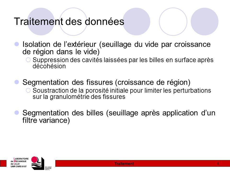 9 Effet du seuillage des fissures Modification attendue du volume de fissuration Granulométries (Boulos et al.