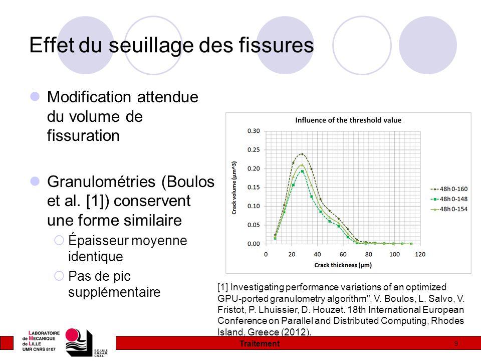 9 Effet du seuillage des fissures Modification attendue du volume de fissuration Granulométries (Boulos et al. [1]) conservent une forme similaire  É