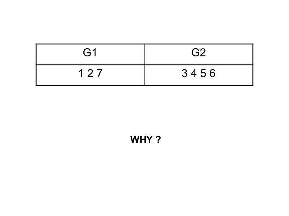 G1G2 1 2 73 4 5 6 WHY ?