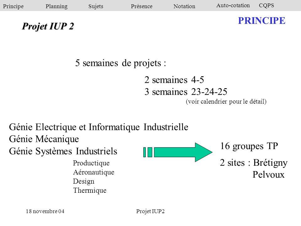 PrincipePlanningSujetsPrésenceNotation Auto-cotationCQPS 18 novembre 04Projet IUP2 CRITERES D 'EVALUATION N1 : Note du rapport intermédiaire N2 : Note de travail N3 : Note de soutenance N4 : Note de poster Note Finale = N2 (50%) et (N1 + N3 + N4) (50%) Si N2 <10 alors Note finale = N2 Si N1 ou N3 ou N4 <10, rattrapage au moins sur la partie non validée Quoi : Note de la soutenance (méthode employée, qualité des supports…) Qui : Noté par le jury (avec présence du tuteur comme représentant de « l'entreprise ») Comment: Comme une soutenance de Licence Pro, de maîtrise ou de DESS en prenant en compte la durée de 5 semaines.