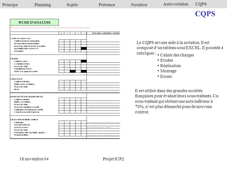PrincipePlanningSujetsPrésenceNotation Auto-cotationCQPS 18 novembre 04Projet IUP2 CQPS Le CQPS est une aide à la notation.