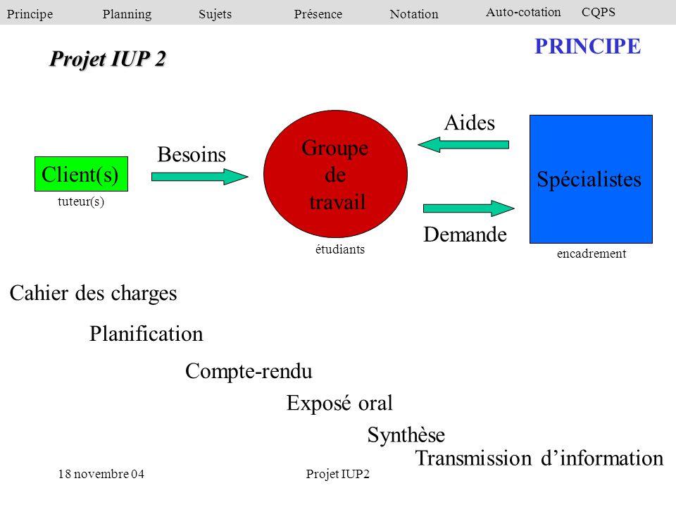 PrincipePlanningSujetsPrésenceNotation Auto-cotationCQPS 18 novembre 04Projet IUP2 Auto-cotation