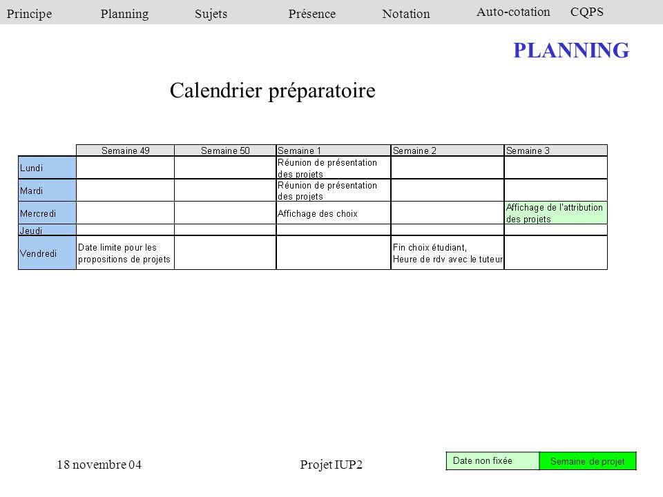 PrincipePlanningSujetsPrésenceNotation Auto-cotationCQPS 18 novembre 04Projet IUP2 PLANNING Calendrier préparatoire Date non fixée Semaine de projet