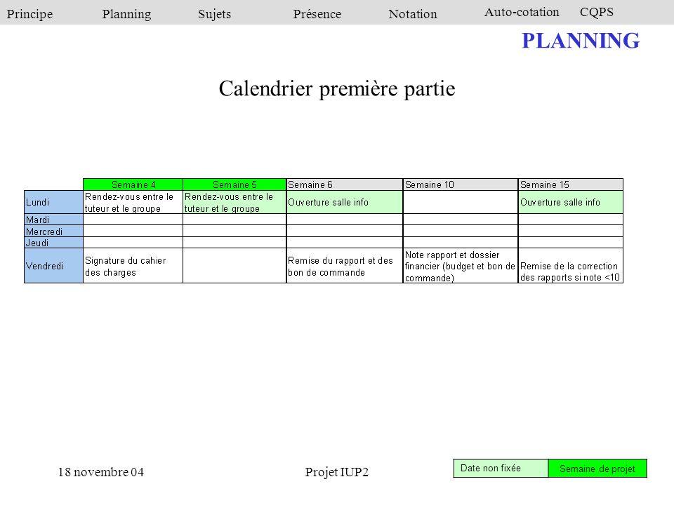 PrincipePlanningSujetsPrésenceNotation Auto-cotationCQPS 18 novembre 04Projet IUP2 PLANNING Calendrier première partie Date non fixée Semaine de projet
