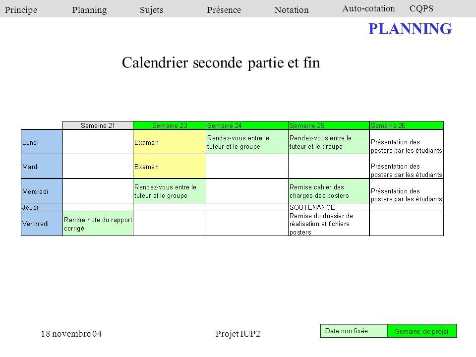 PrincipePlanningSujetsPrésenceNotation Auto-cotationCQPS 18 novembre 04Projet IUP2 PLANNING Calendrier seconde partie et fin Date non fixée Semaine de projet