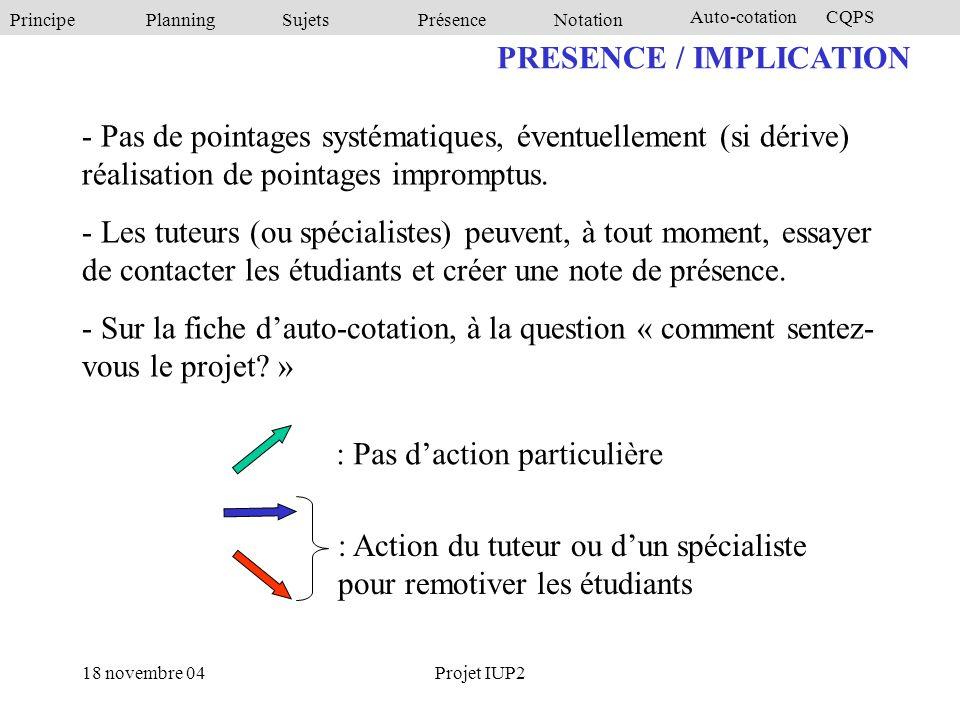 PrincipePlanningSujetsPrésenceNotation Auto-cotationCQPS 18 novembre 04Projet IUP2 PRESENCE / IMPLICATION - Pas de pointages systématiques, éventuellement (si dérive) réalisation de pointages impromptus.