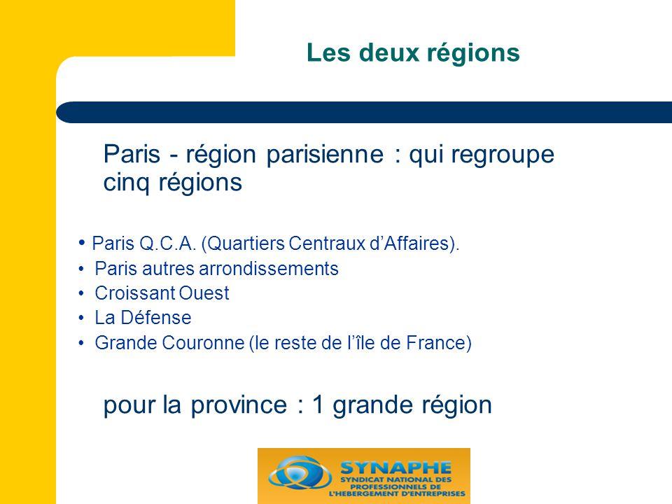 Paris - région parisienne : qui regroupe cinq régions Paris Q.C.A.