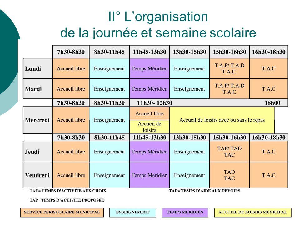 II° L'organisation de la journée et semaine scolaire