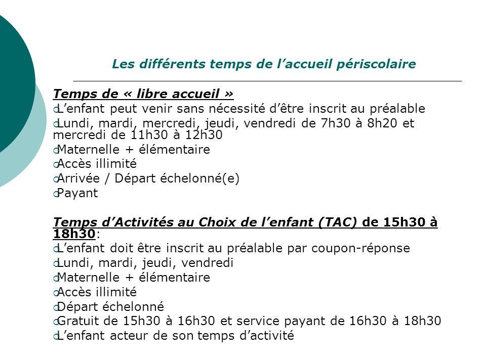 Les différents temps de l'accueil périscolaire Temps de « libre accueil »  L'enfant peut venir sans nécessité d'être inscrit au préalable  Lundi, mardi, mercredi, jeudi, vendredi de 7h30 à 8h20 et mercredi de 11h30 à 12h30  Maternelle + élémentaire  Accès illimité  Arrivée / Départ échelonné(e)  Payant Temps d'Activités au Choix de l'enfant (TAC) de 15h30 à 18h30:  L'enfant doit être inscrit au préalable par coupon-réponse  Lundi, mardi, jeudi, vendredi  Maternelle + élémentaire  Accès illimité  Départ échelonné  Gratuit de 15h30 à 16h30 et service payant de 16h30 à 18h30  L'enfant acteur de son temps d'activité