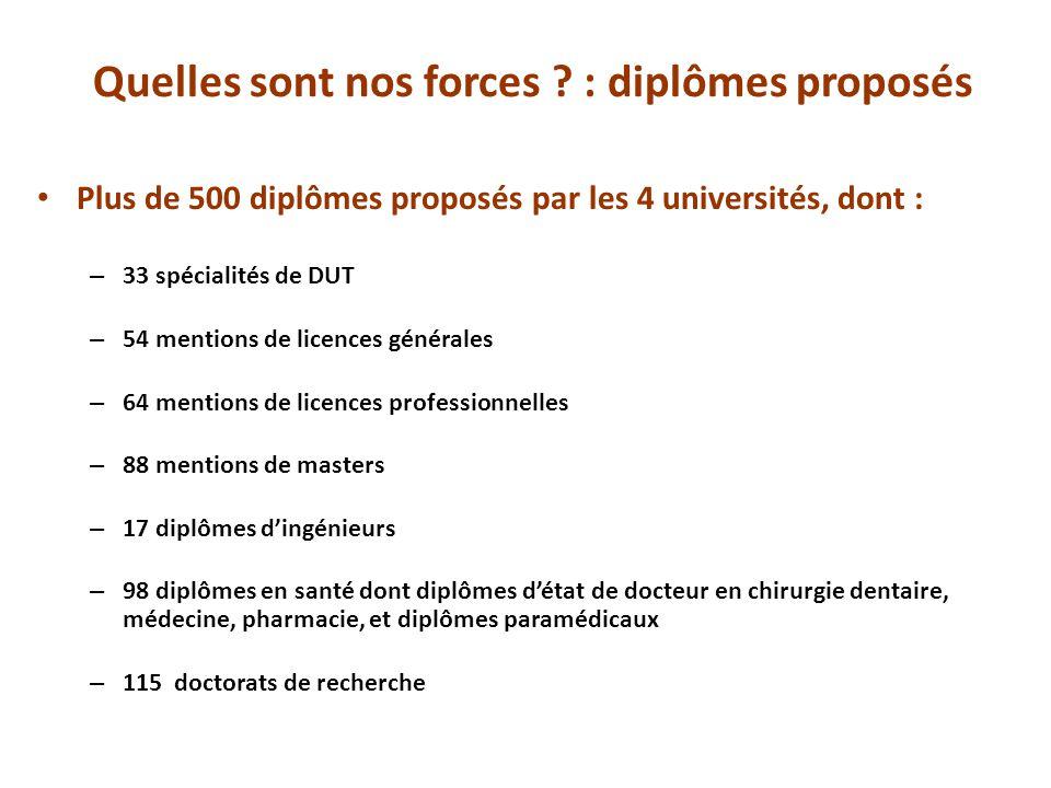 Quelles sont nos forces ? : diplômes proposés Plus de 500 diplômes proposés par les 4 universités, dont : – 33 spécialités de DUT – 54 mentions de lic