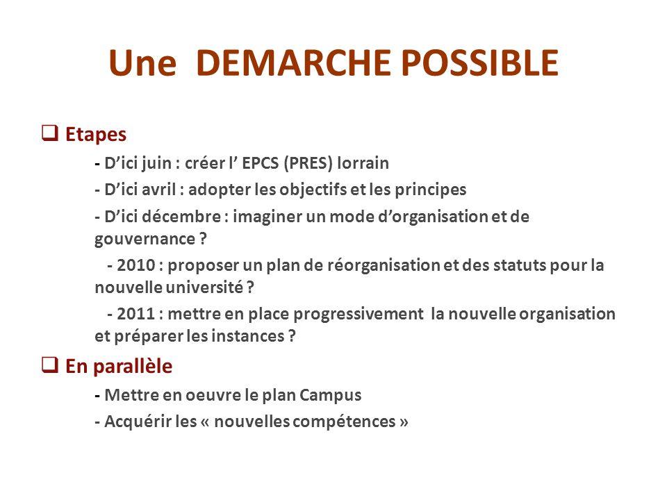 Une DEMARCHE POSSIBLE  Etapes - D'ici juin : créer l' EPCS (PRES) lorrain - D'ici avril : adopter les objectifs et les principes - D'ici décembre : imaginer un mode d'organisation et de gouvernance .