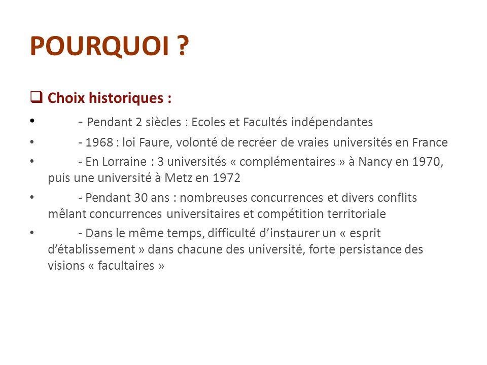 POURQUOI ?  Choix historiques : - Pendant 2 siècles : Ecoles et Facultés indépendantes - 1968 : loi Faure, volonté de recréer de vraies universités e