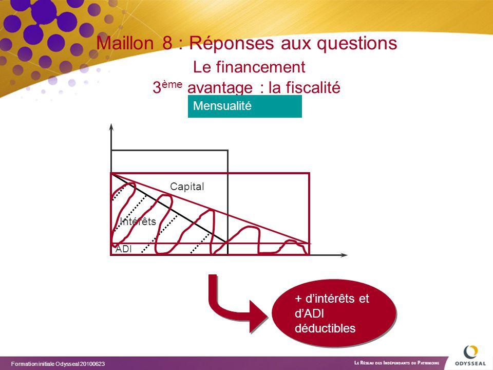 Formation initiale Odysseal 20100623 Maillon 8 : Réponses aux questions Le financement 3 ème avantage : la fiscalité Capital Intérêts Mensualité ADI +