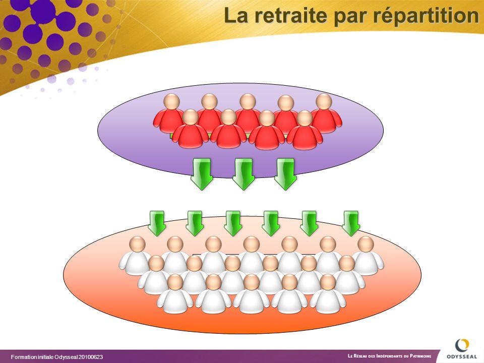 Formation initiale Odysseal 20100623 Cotisants Retraités La retraite par répartition