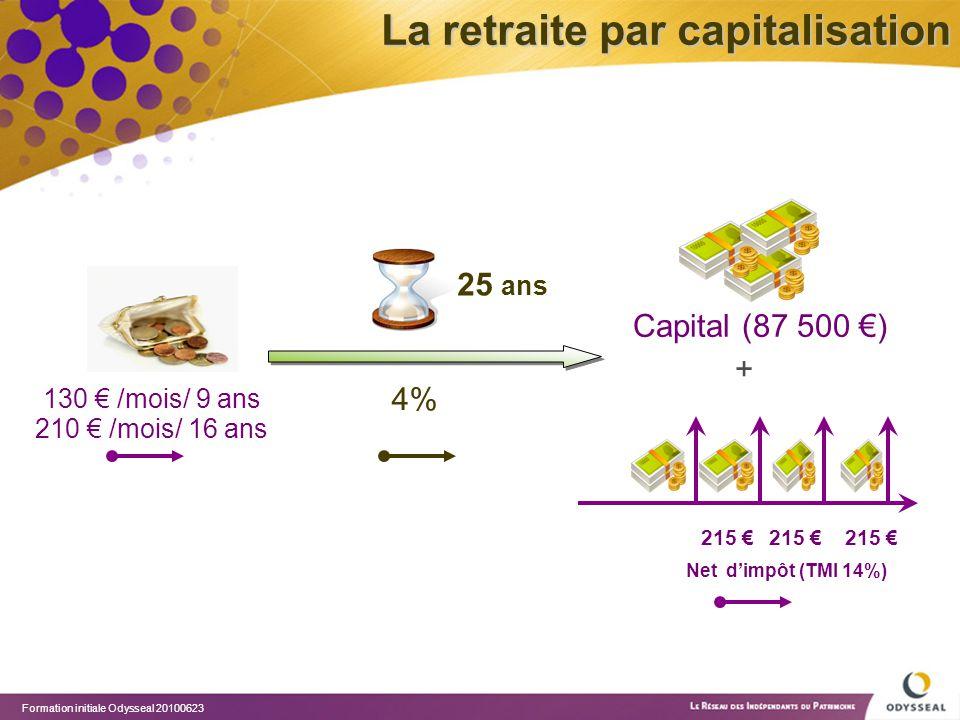 Formation initiale Odysseal 20100623 4% 25 ans Capital (87 500 €) 215 € + La retraite par capitalisation 130 € /mois/ 9 ans 210 € /mois/ 16 ans Net d'