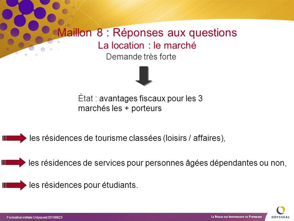 Formation initiale Odysseal 20100623 Maillon 8 : Réponses aux questions La location : le marché Demande très forte les résidences de tourisme classées