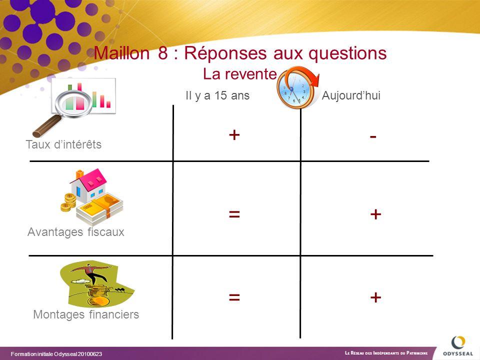 Formation initiale Odysseal 20100623 Maillon 8 : Réponses aux questions La revente Avantages fiscaux Taux d'intérêts Il y a 15 ansAujourd'hui Montages