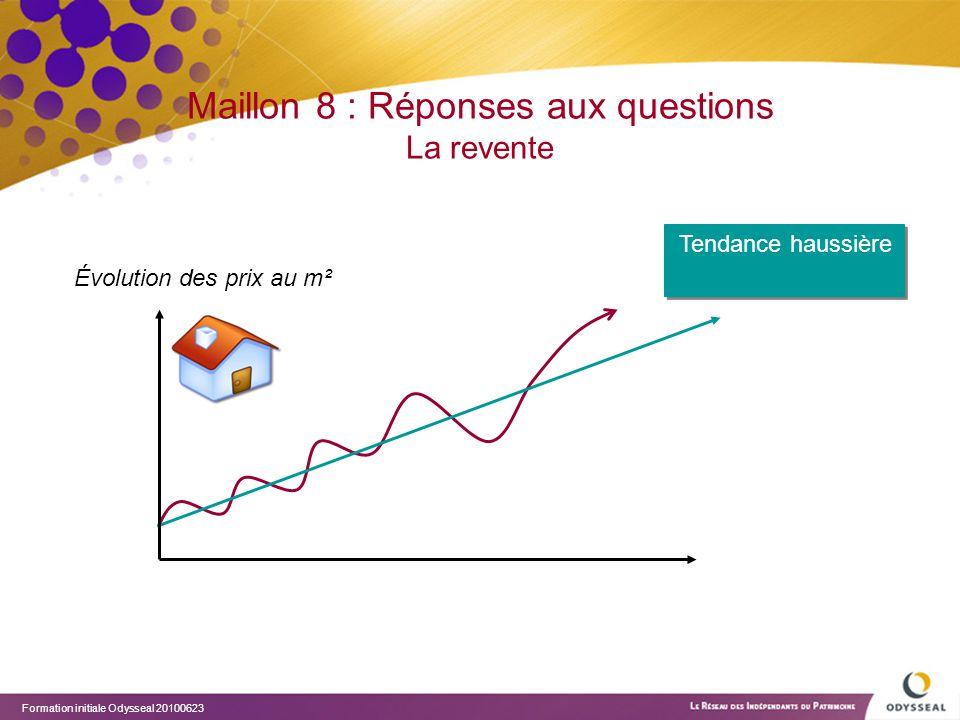 Formation initiale Odysseal 20100623 Maillon 8 : Réponses aux questions La revente Évolution des prix au m² Tendance haussière