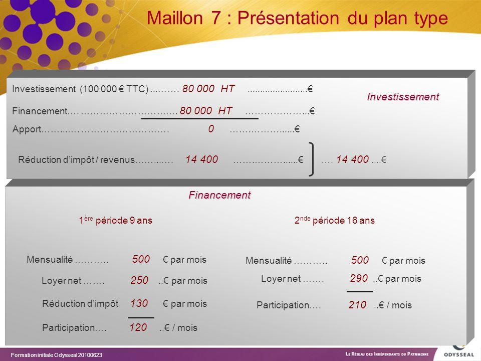 Formation initiale Odysseal 20100623 Maillon 7 : Présentation du plan type Investissement Investissement (100 000 € TTC)...……. 80 000 HT..............