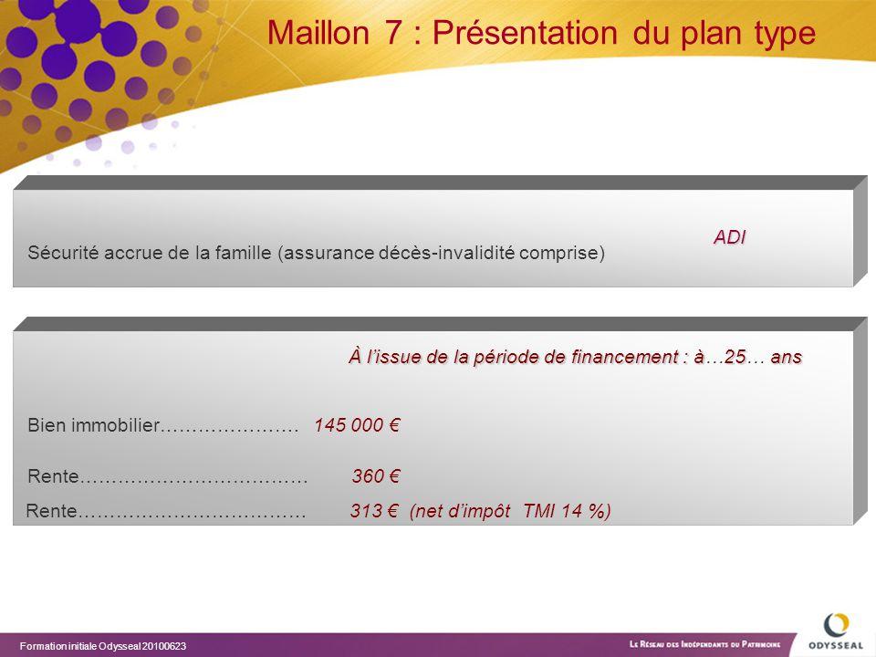 Formation initiale Odysseal 20100623 Maillon 7 : Présentation du plan type Sécurité accrue de la famille (assurance décès-invalidité comprise) ADI À l