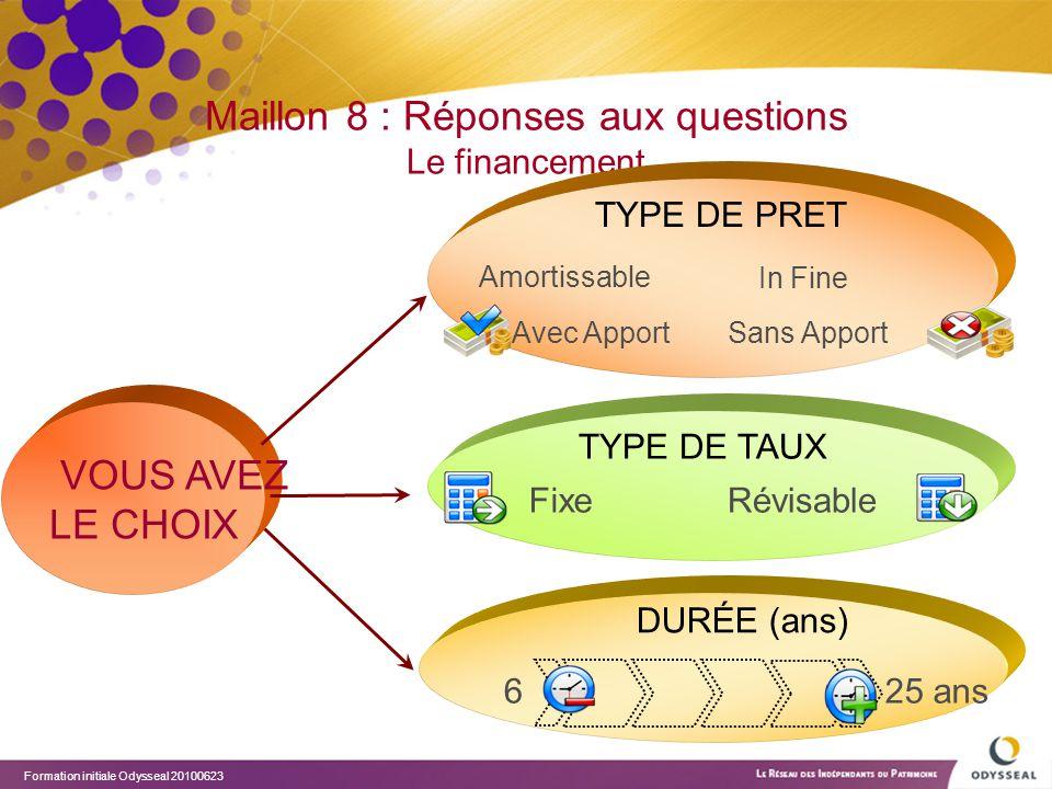 Formation initiale Odysseal 20100623 Maillon 8 : Réponses aux questions Le financement VOUS AVEZ LE CHOIX Amortissable In Fine 6 FixeRévisable Avec Ap