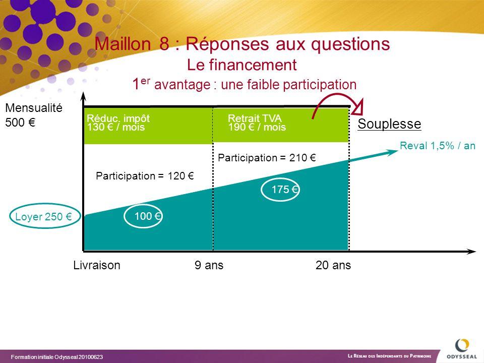 Formation initiale Odysseal 20100623 Maillon 8 : Réponses aux questions Le financement 1 er avantage : une faible participation Mensualité 500 € 20 an