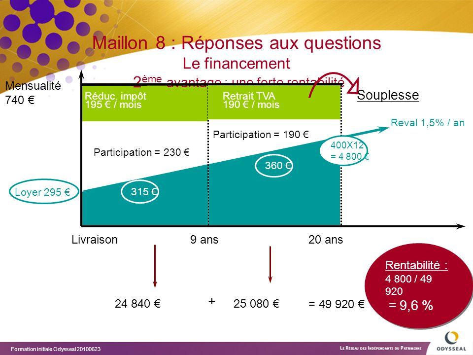 Formation initiale Odysseal 20100623 Maillon 8 : Réponses aux questions Le financement 2 ème avantage : une forte rentabilité Mensualité 740 € 20 ans
