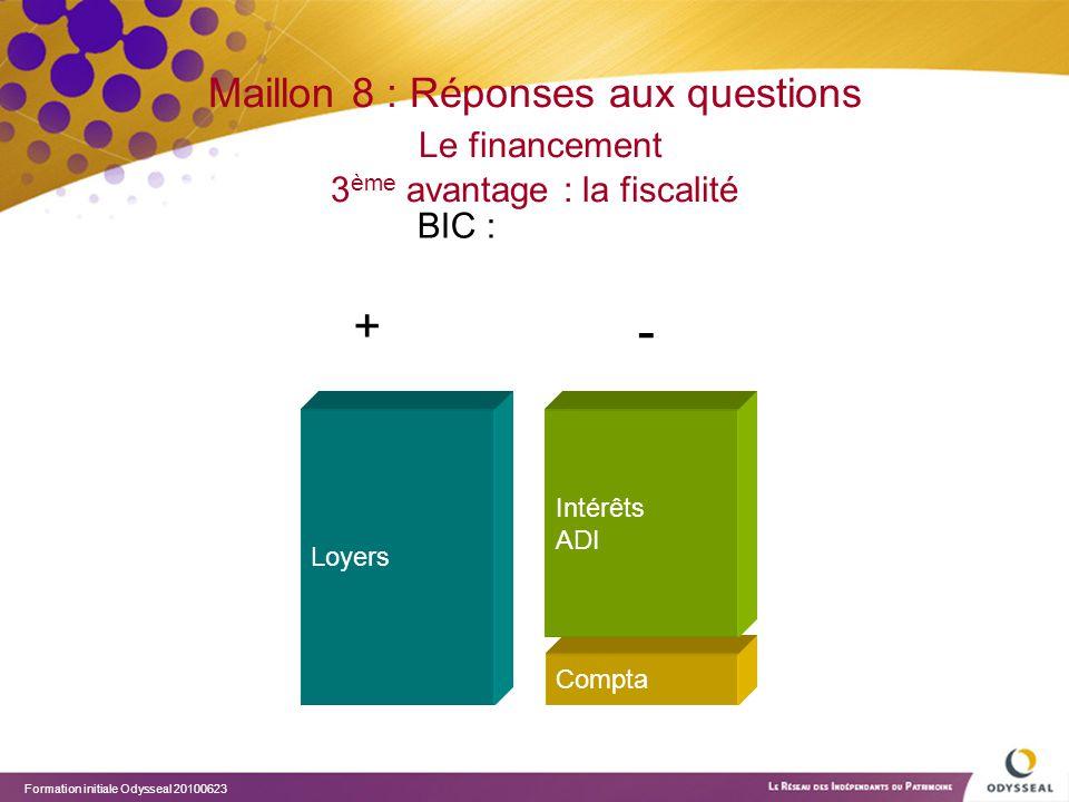 Formation initiale Odysseal 20100623 Maillon 8 : Réponses aux questions Le financement 3 ème avantage : la fiscalité BIC : + - Loyers Compta Intérêts