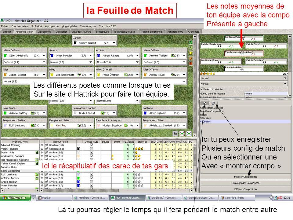 la Feuille de Match Les notes moyennes de ton équipe avec la compo Présente à gauche Ici le récapitulatif des carac de tes gars.