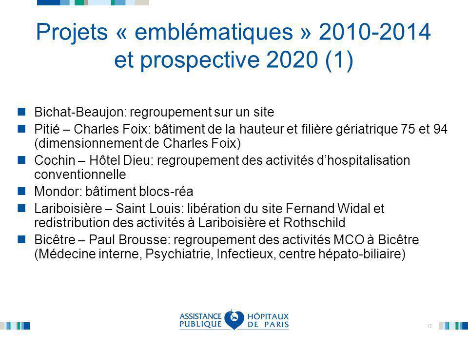 10 Projets « emblématiques » 2010-2014 et prospective 2020 (1) Bichat-Beaujon: regroupement sur un site Pitié – Charles Foix: bâtiment de la hauteur e