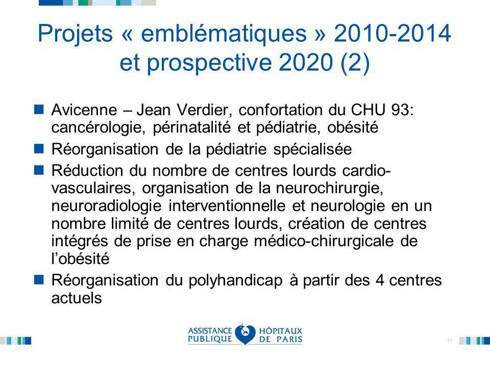 11 Projets « emblématiques » 2010-2014 et prospective 2020 (2) Avicenne – Jean Verdier, confortation du CHU 93: cancérologie, périnatalité et pédiatri