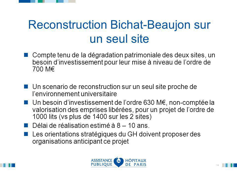 14 Reconstruction Bichat-Beaujon sur un seul site Compte tenu de la dégradation patrimoniale des deux sites, un besoin d'investissement pour leur mise