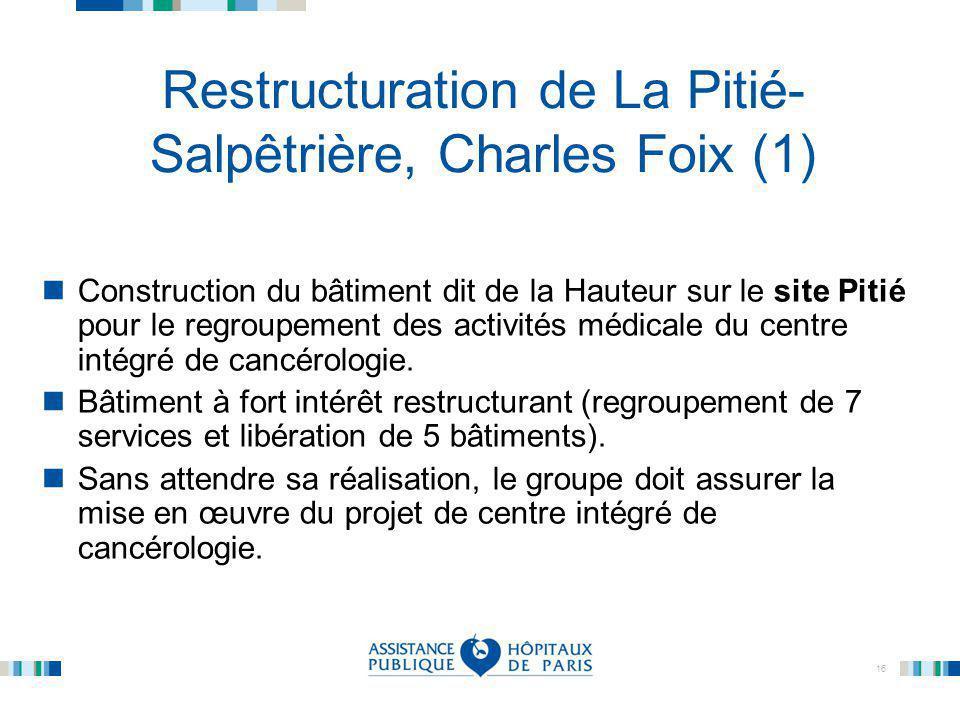 16 Restructuration de La Pitié- Salpêtrière, Charles Foix (1) Construction du bâtiment dit de la Hauteur sur le site Pitié pour le regroupement des ac